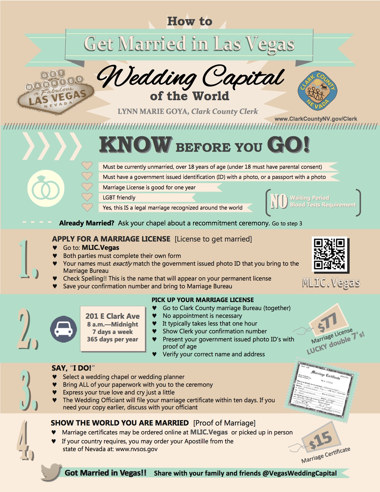 How to get married in las vegas the wedding capital of the world after you pick up your marriage license walk on over to see us at downtown vegas chapel we can do the rest for you let us help you say i do 1betcityfo Gallery